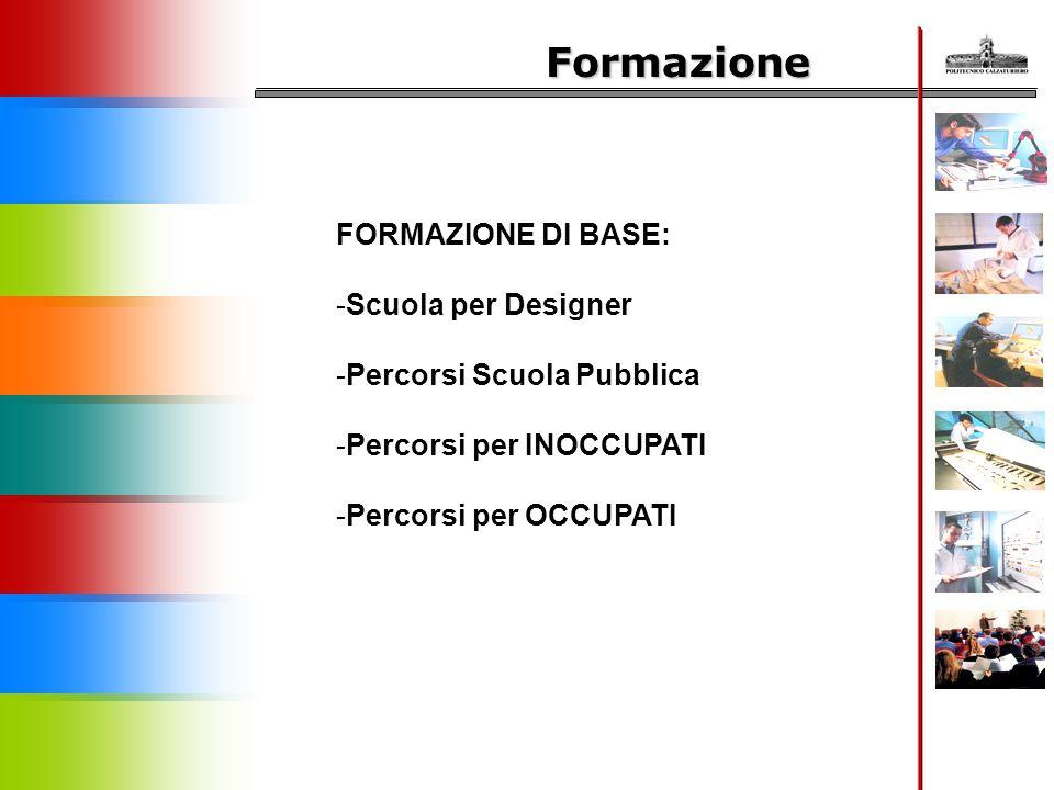 Formazione FORMAZIONE DI BASE: Scuola per Designer