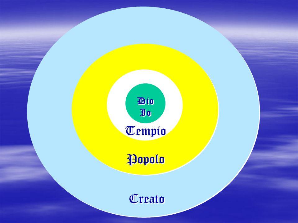 Dio Io Tempio Popolo Creato