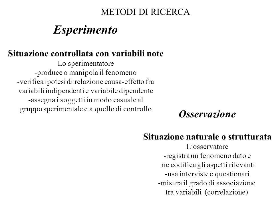 Esperimento Osservazione METODI DI RICERCA