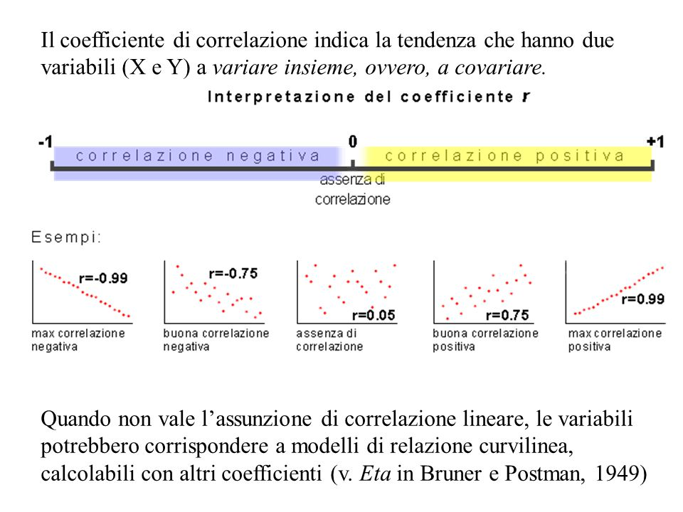 Il coefficiente di correlazione indica la tendenza che hanno due variabili (X e Y) a variare insieme, ovvero, a covariare.