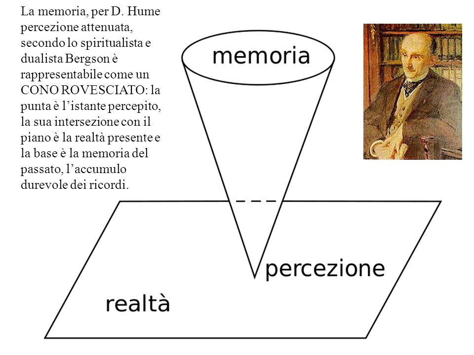 La memoria, per D.