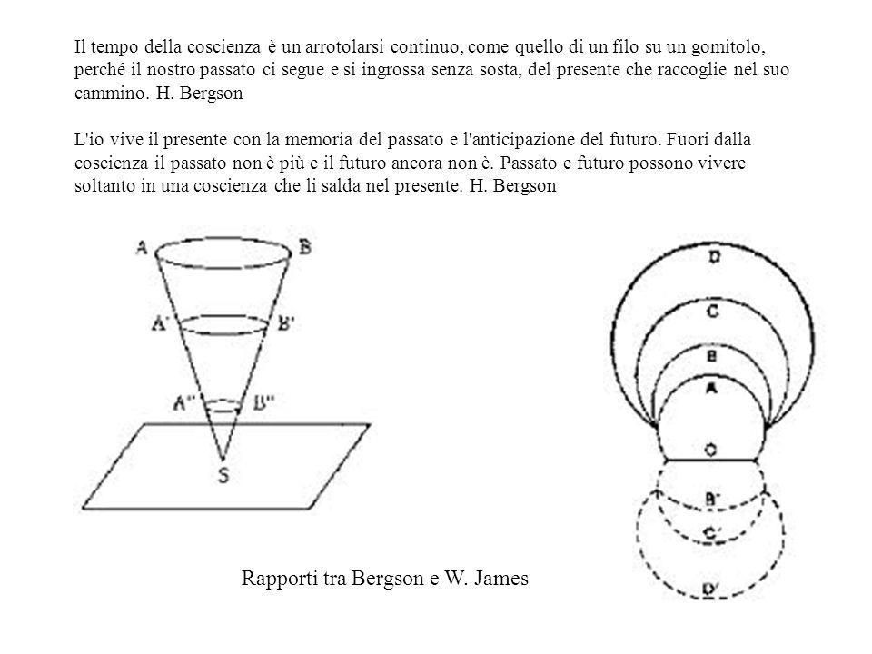 Rapporti tra Bergson e W. James