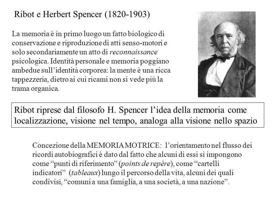 Ribot e Herbert Spencer (1820-1903)