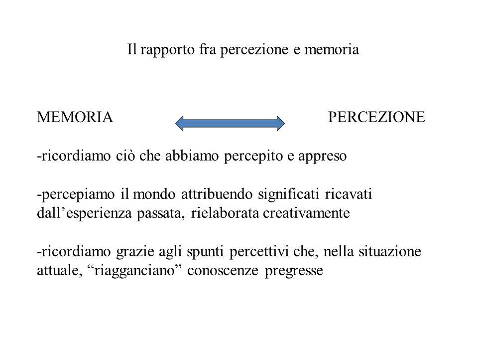 Il rapporto fra percezione e memoria