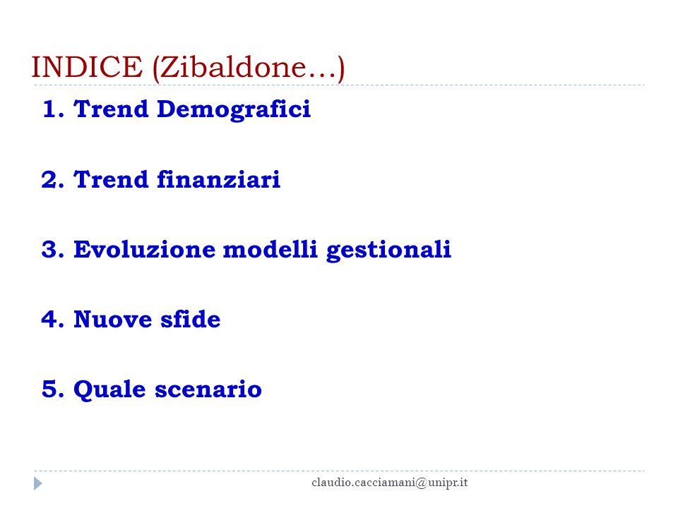 INDICE (Zibaldone…) 1. Trend Demografici 2. Trend finanziari 3. Evoluzione modelli gestionali 4. Nuove sfide 5. Quale scenario