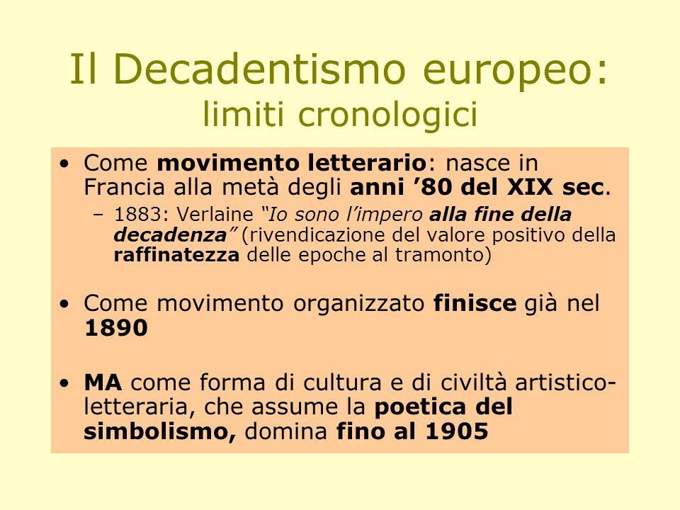 Il Decadentismo europeo: limiti cronologici