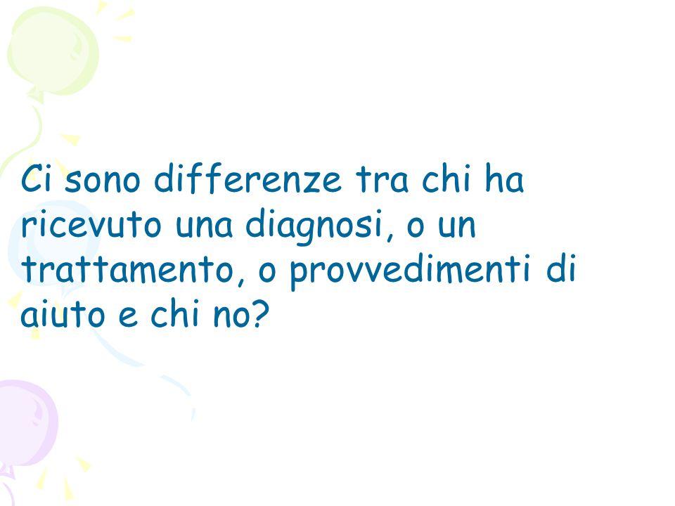 Ci sono differenze tra chi ha ricevuto una diagnosi, o un trattamento, o provvedimenti di aiuto e chi no