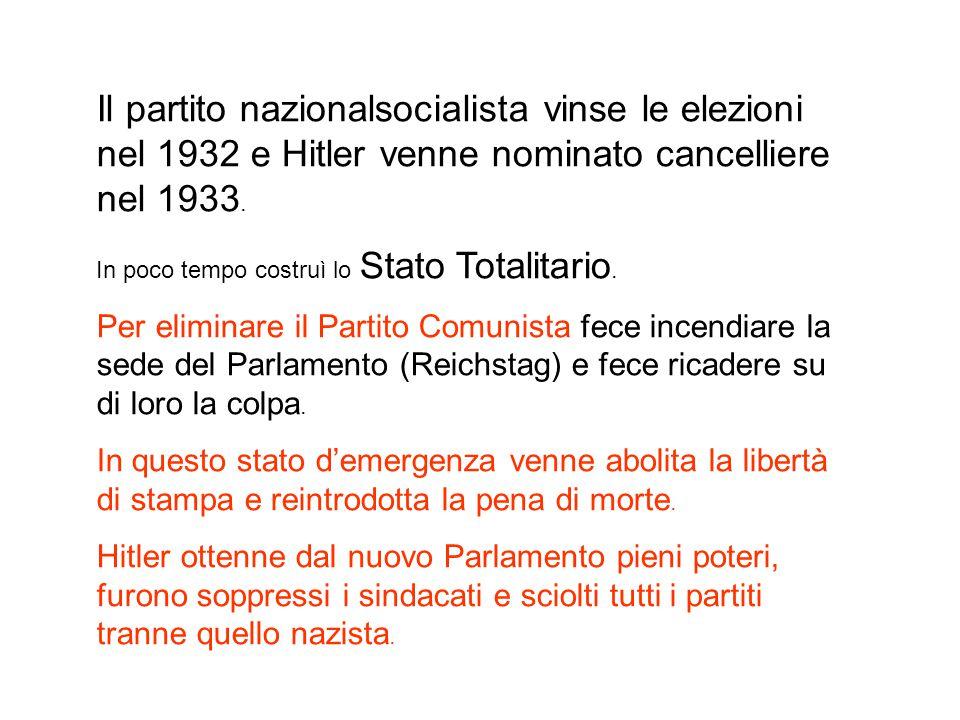 Il partito nazionalsocialista vinse le elezioni nel 1932 e Hitler venne nominato cancelliere nel 1933.