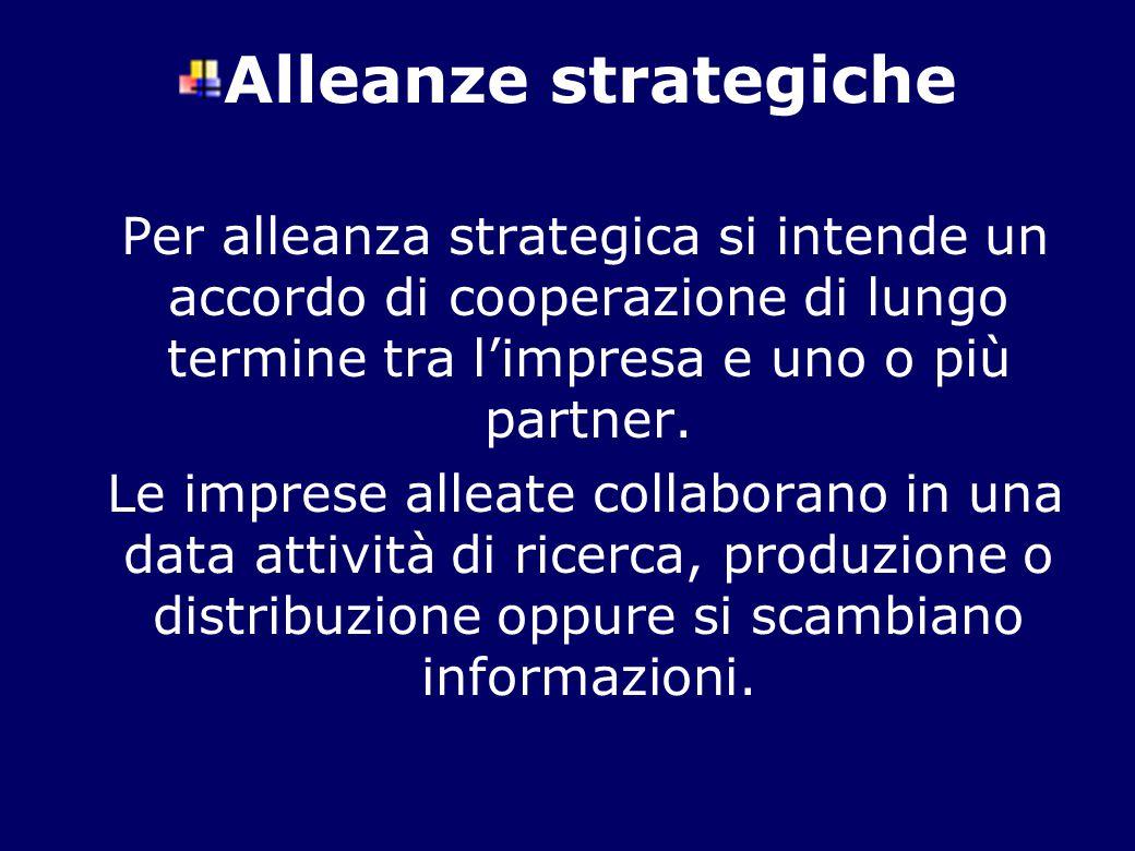 Alleanze strategiche Per alleanza strategica si intende un accordo di cooperazione di lungo termine tra l'impresa e uno o più partner.