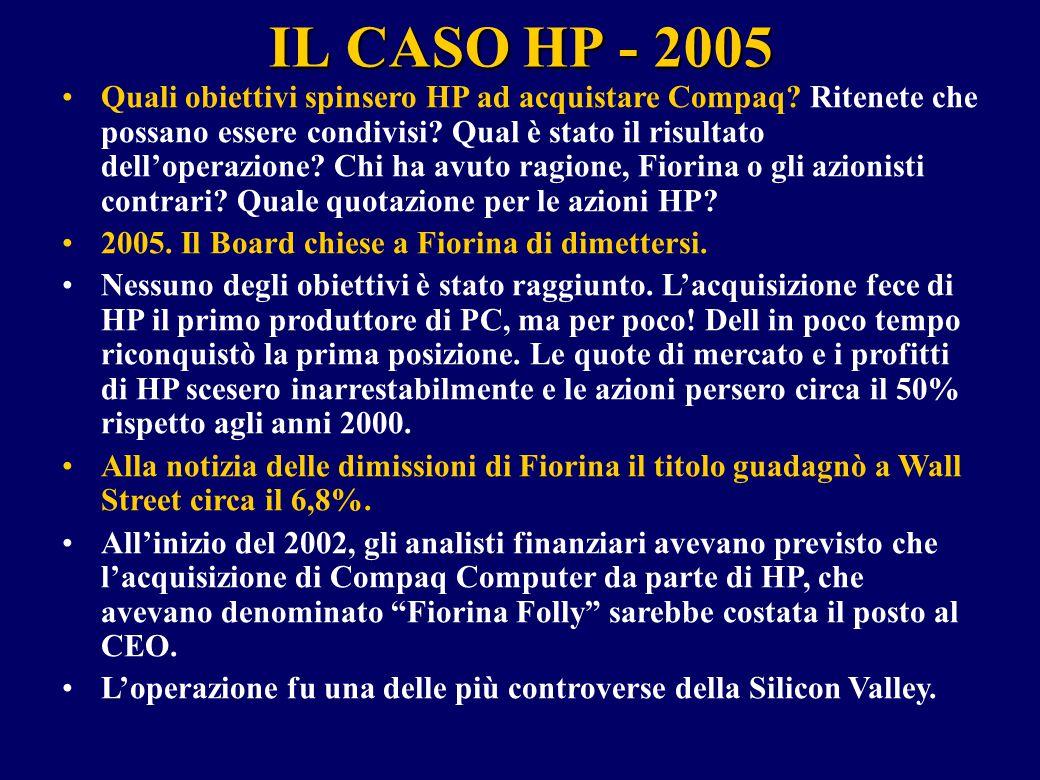 IL CASO HP - 2005