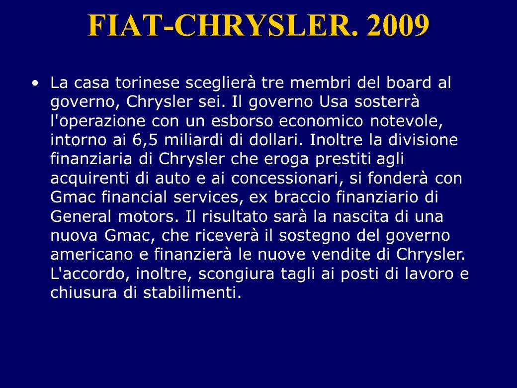 FIAT-CHRYSLER. 2009