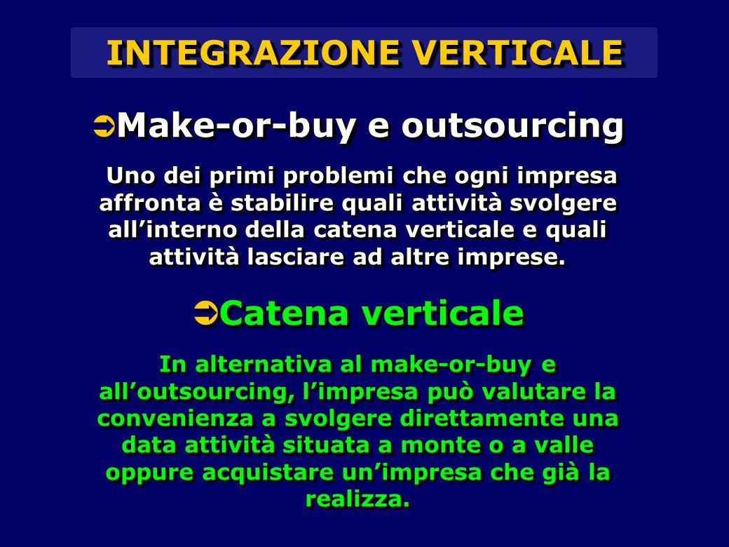 INTEGRAZIONE VERTICALE Make-or-buy e outsourcing