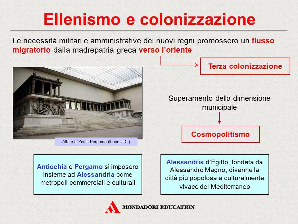 Ellenismo e colonizzazione
