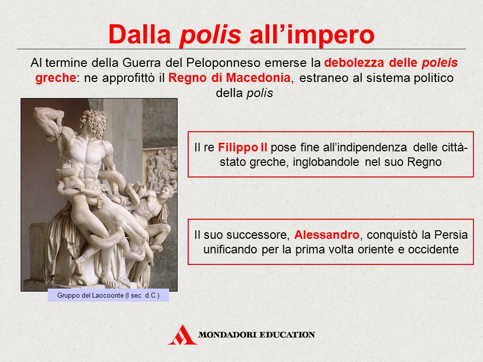 Dalla polis all'impero