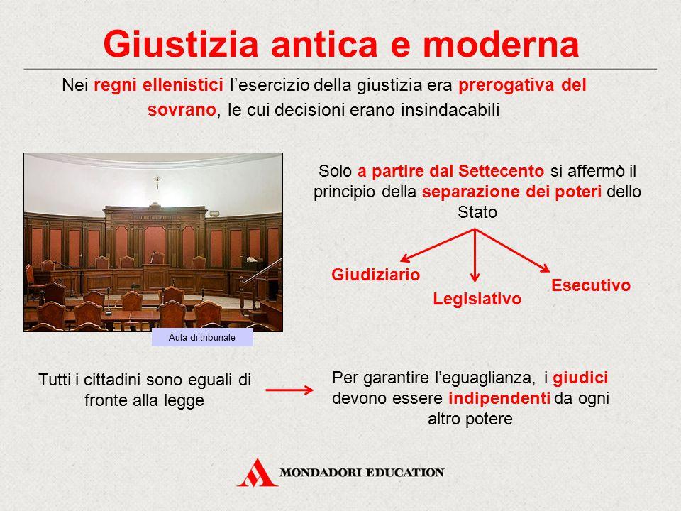 Giustizia antica e moderna