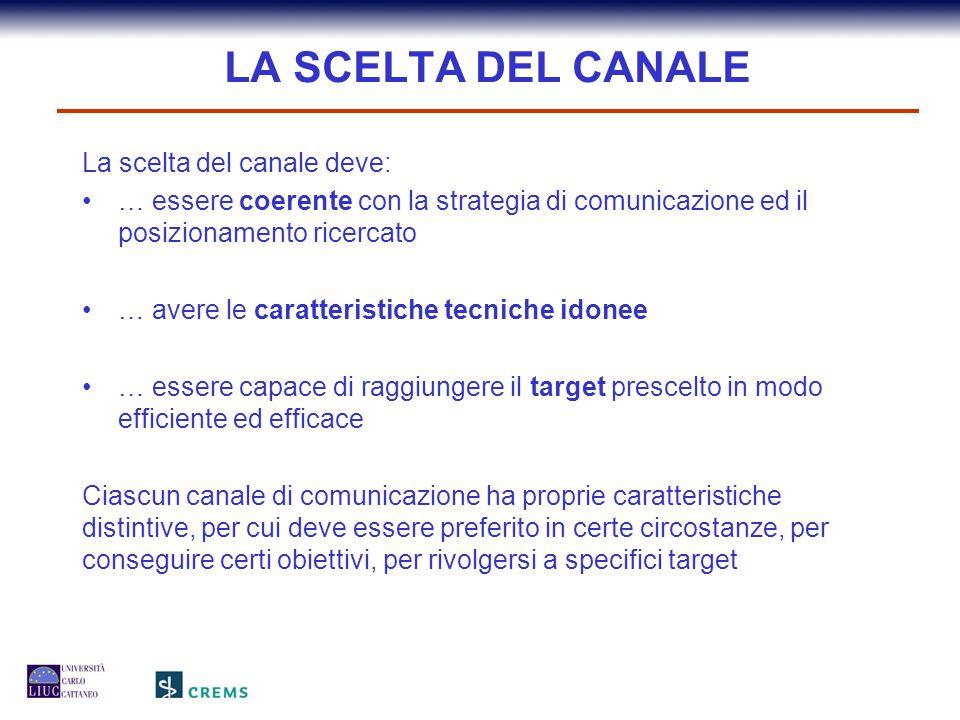 LA SCELTA DEL CANALE La scelta del canale deve: