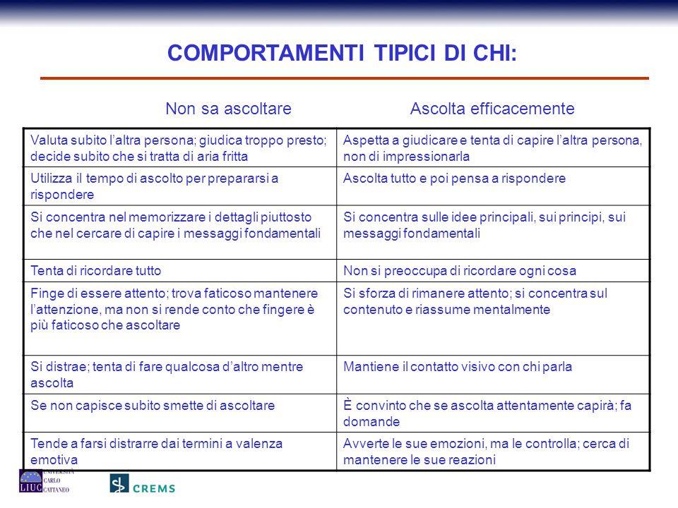 COMPORTAMENTI TIPICI DI CHI: