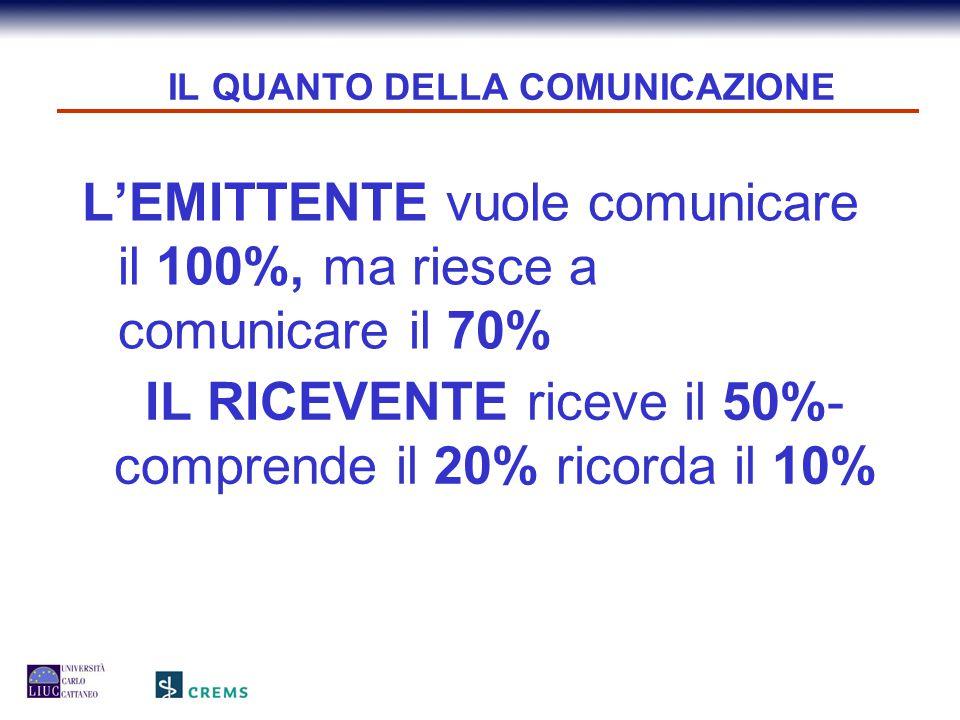 IL QUANTO DELLA COMUNICAZIONE IL QUANTO DELLA COMUNICAZIONE IL RICEVENTE riceve il 50%-comprende il 20% ricorda il 10%