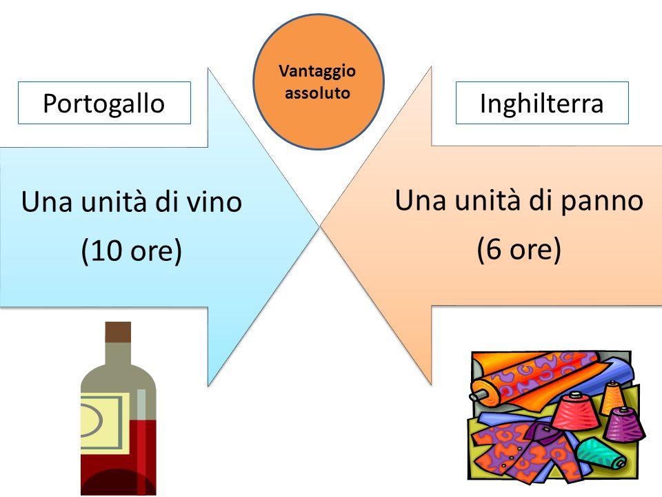Portogallo Inghilterra Vantaggio assoluto Una unità di vino (10 ore)