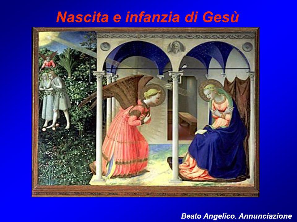 Nascita e infanzia di Gesù