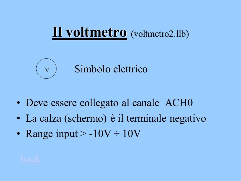 Il voltmetro (voltmetro2.llb)