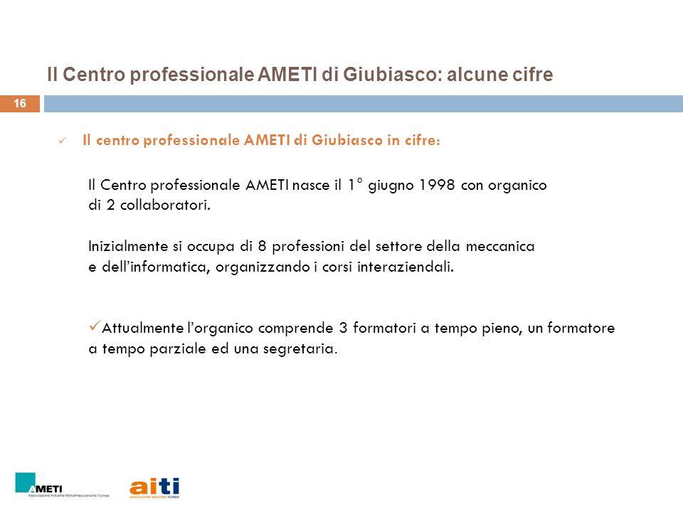 Il Centro professionale AMETI di Giubiasco: alcune cifre