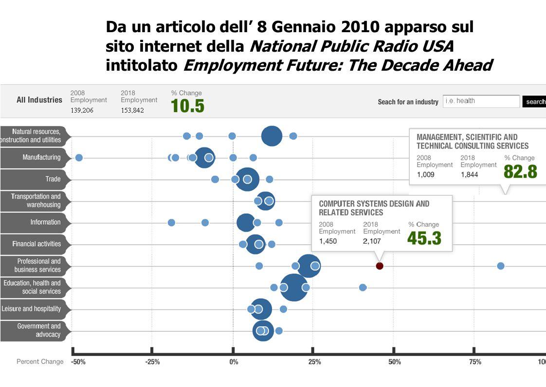 Da un articolo dell' 8 Gennaio 2010 apparso sul sito internet della National Public Radio USA intitolato Employment Future: The Decade Ahead