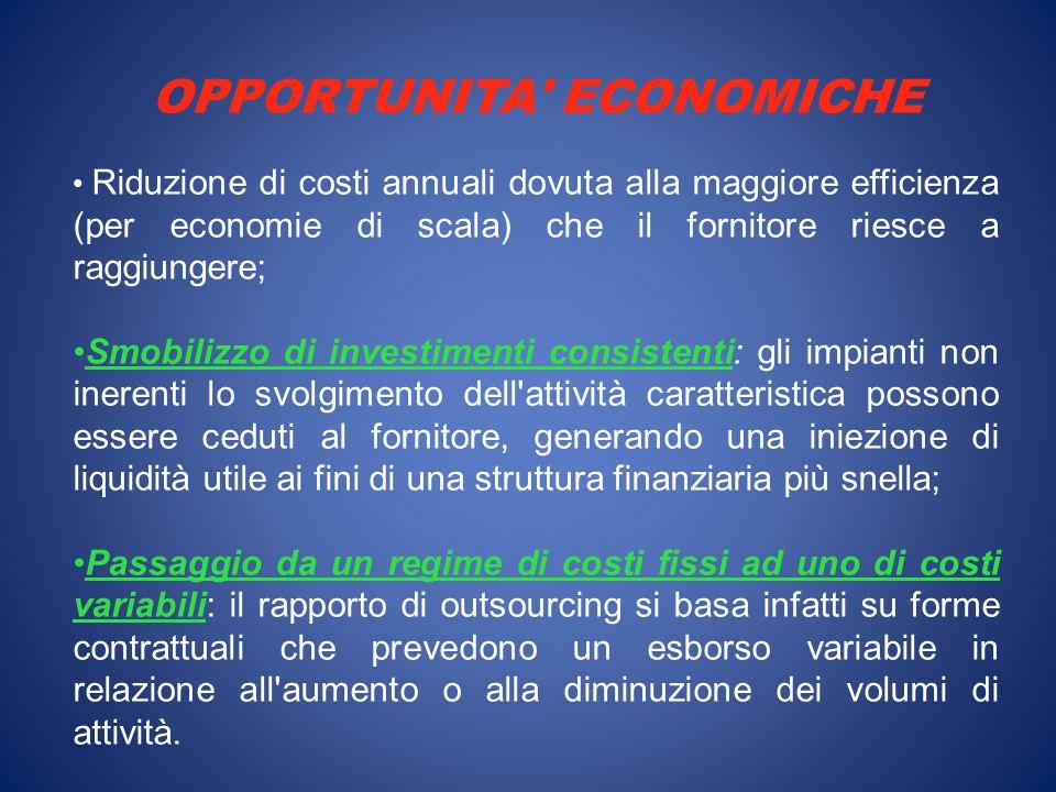 OPPORTUNITA ECONOMICHE