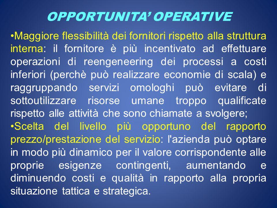 OPPORTUNITA' OPERATIVE