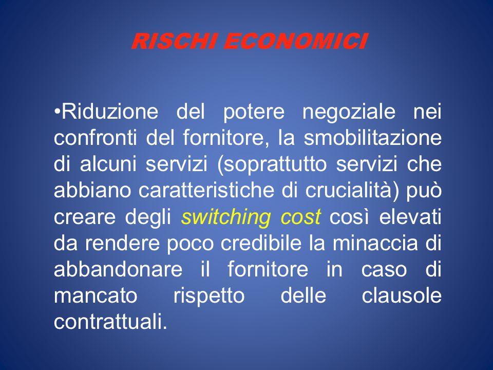 RISCHI ECONOMICI