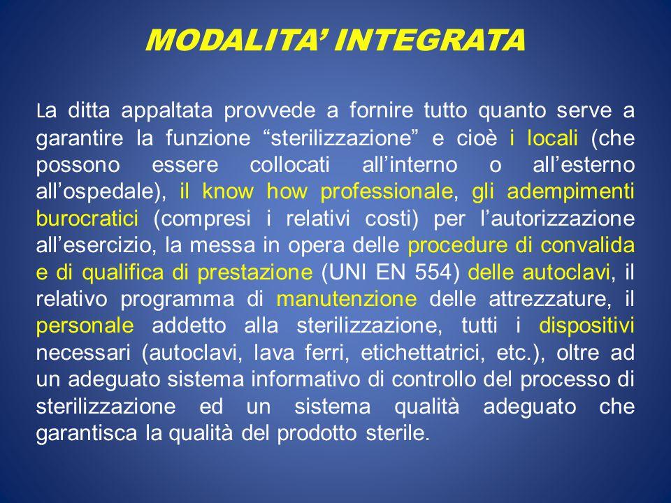 MODALITA' INTEGRATA