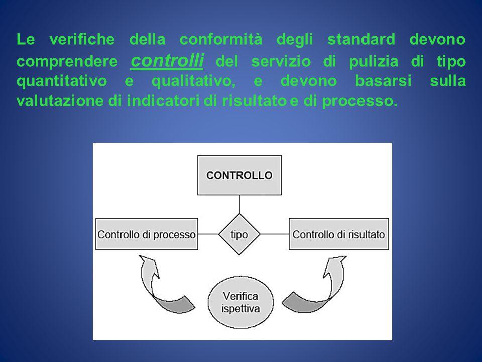 Le verifiche della conformità degli standard devono comprendere controlli del servizio di pulizia di tipo quantitativo e qualitativo, e devono basarsi sulla valutazione di indicatori di risultato e di processo.