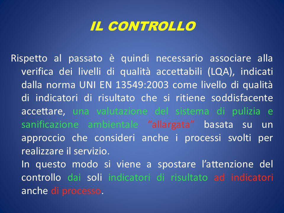 IL CONTROLLO