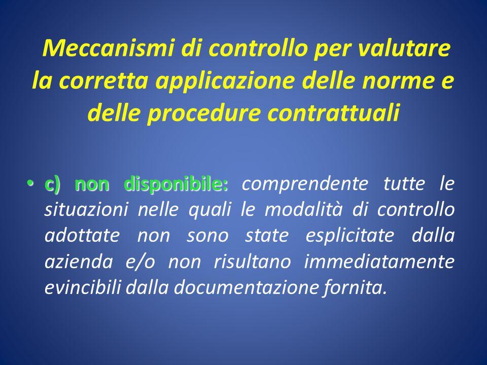 Meccanismi di controllo per valutare la corretta applicazione delle norme e delle procedure contrattuali