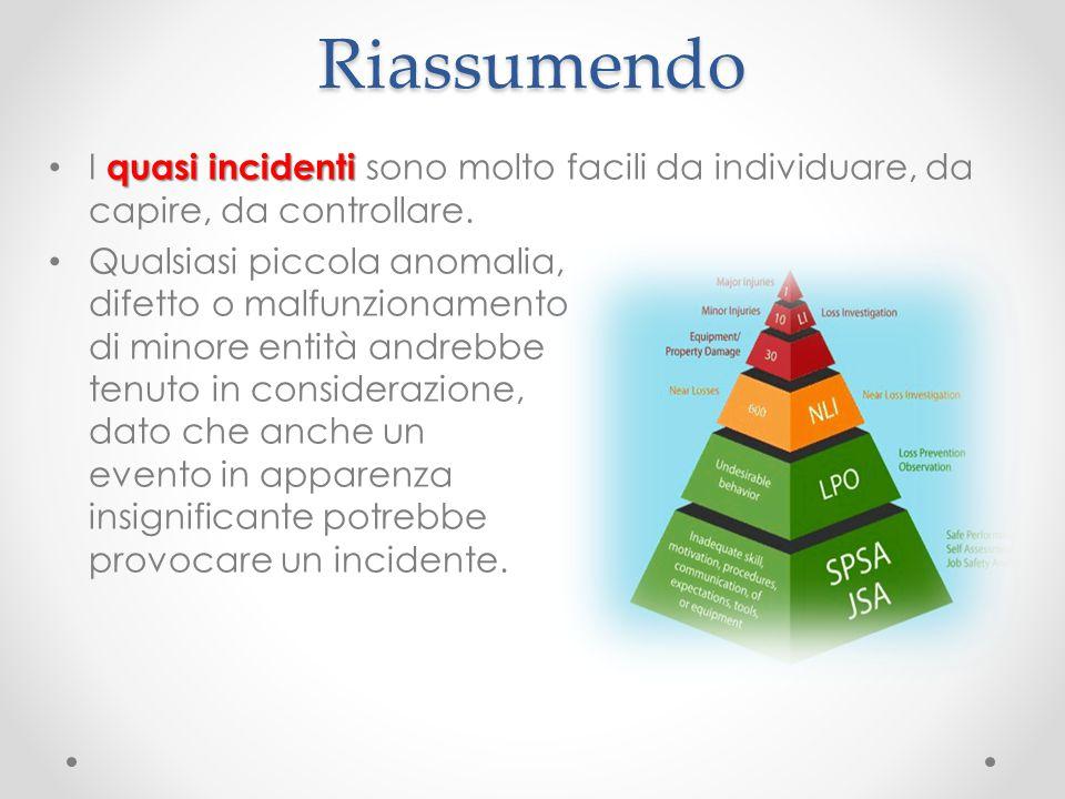 Riassumendo I quasi incidenti sono molto facili da individuare, da capire, da controllare.