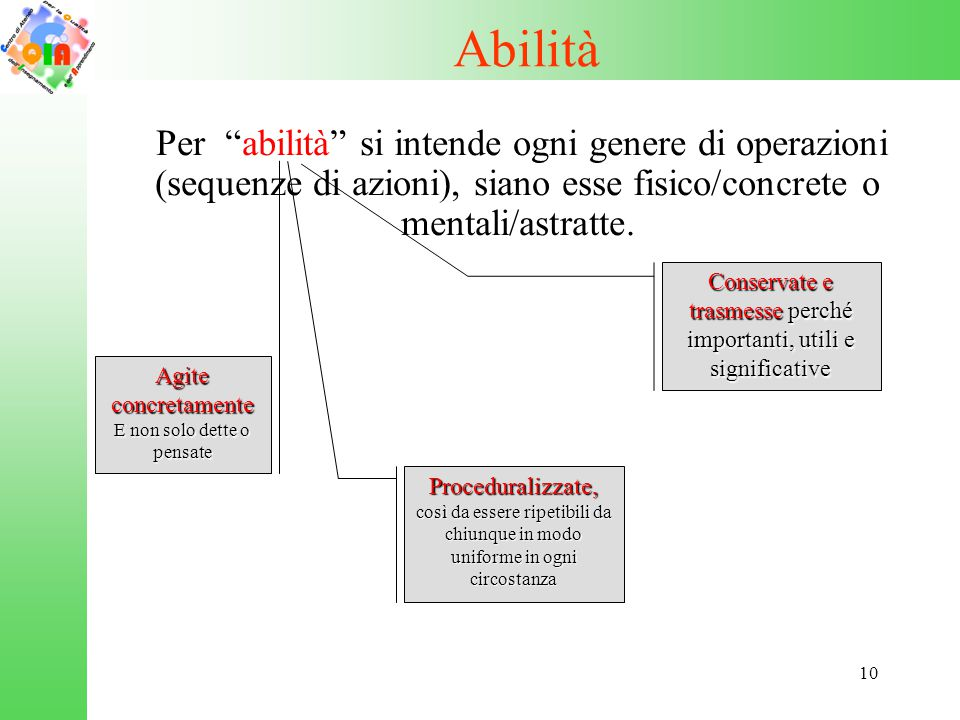 Abilità Per abilità si intende ogni genere di operazioni (sequenze di azioni), siano esse fisico/concrete o mentali/astratte.