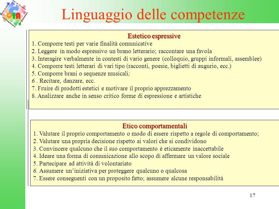 Linguaggio delle competenze