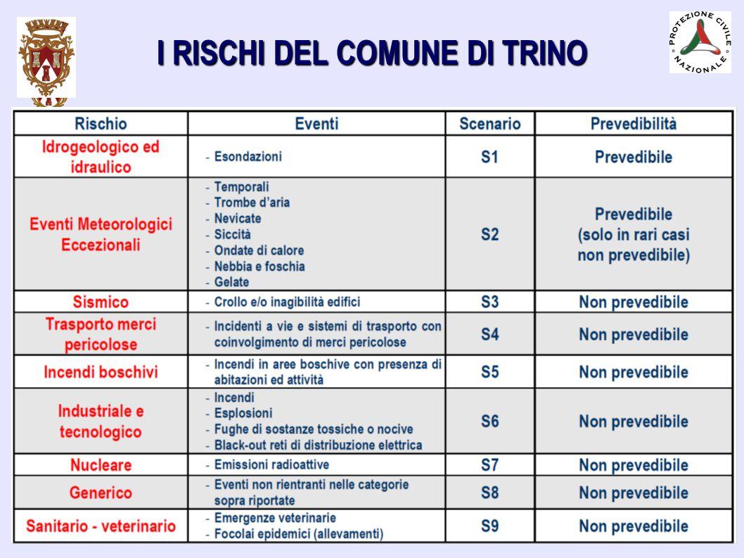 I RISCHI DEL COMUNE DI TRINO
