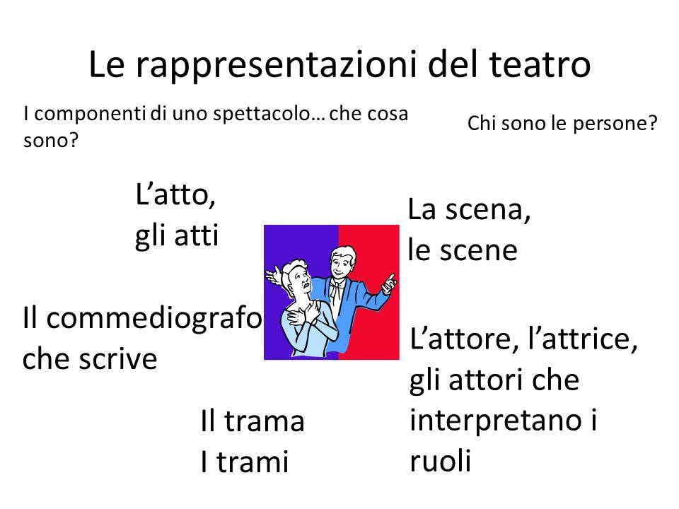 Le rappresentazioni del teatro