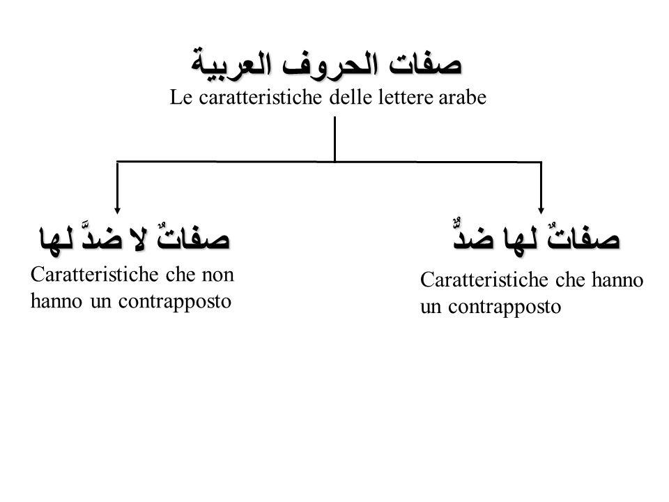 صفات الحروف العربية صفاتٌ لا ضدَّ لها صفاتٌ لها ضدٌّ