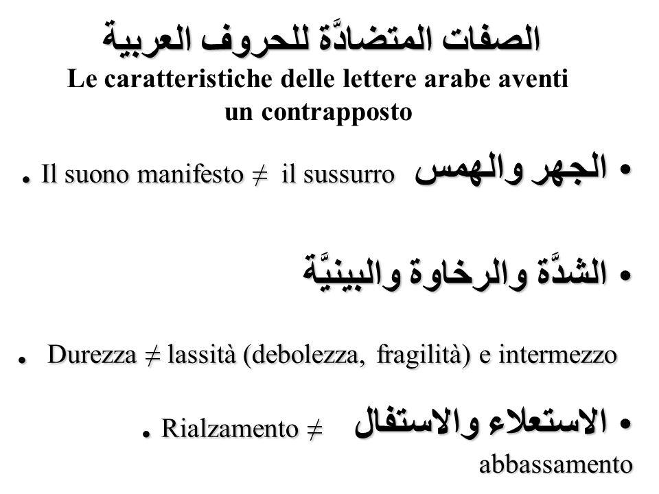 الصفات المتضادَّة للحروف العربية