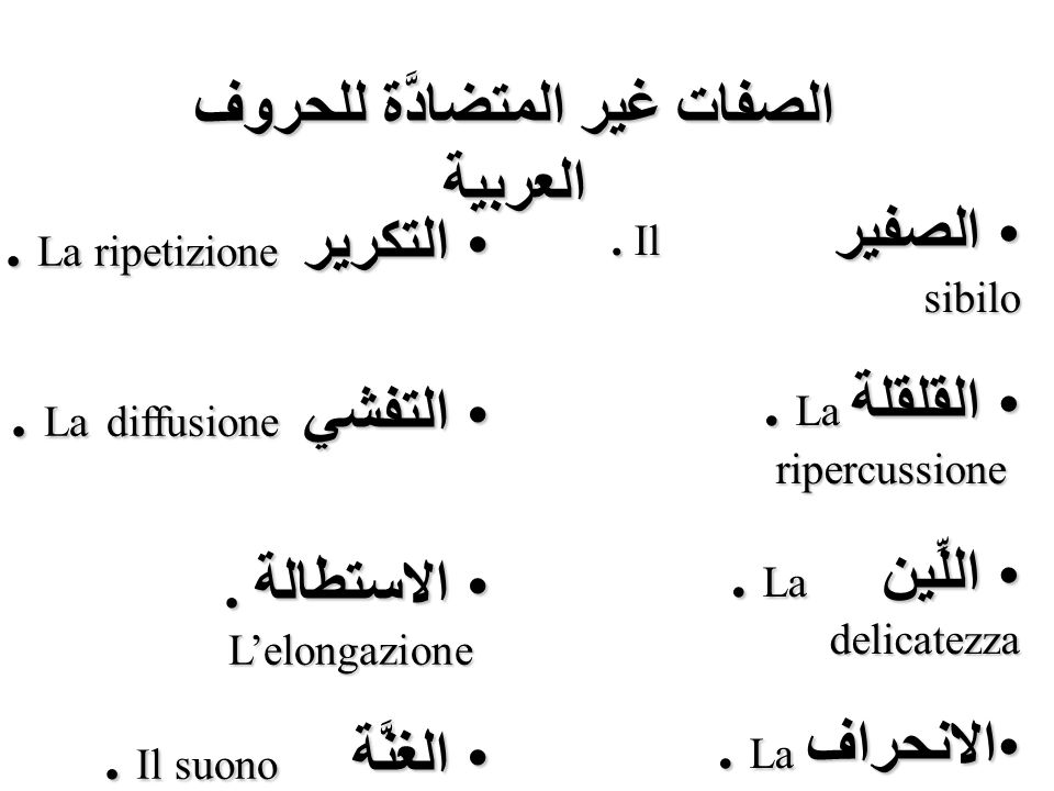 الصفات غير المتضادَّة للحروف العربية