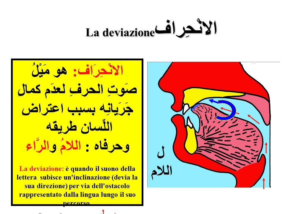 الانْحِراف La deviazione