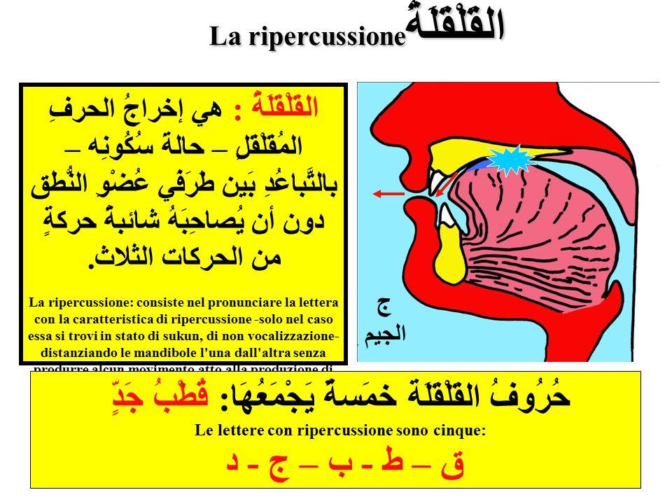القَلْقَلَةُ La ripercussione