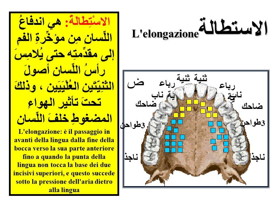 الاستطالة L elongazione