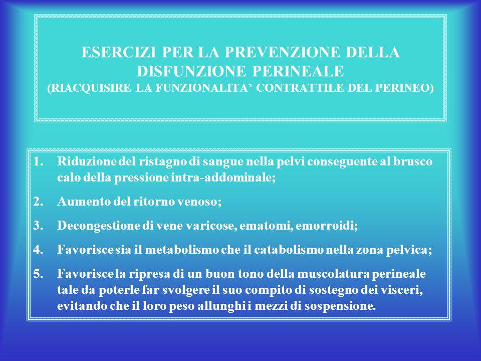 ESERCIZI PER LA PREVENZIONE DELLA DISFUNZIONE PERINEALE (RIACQUISIRE LA FUNZIONALITA' CONTRATTILE DEL PERINEO)