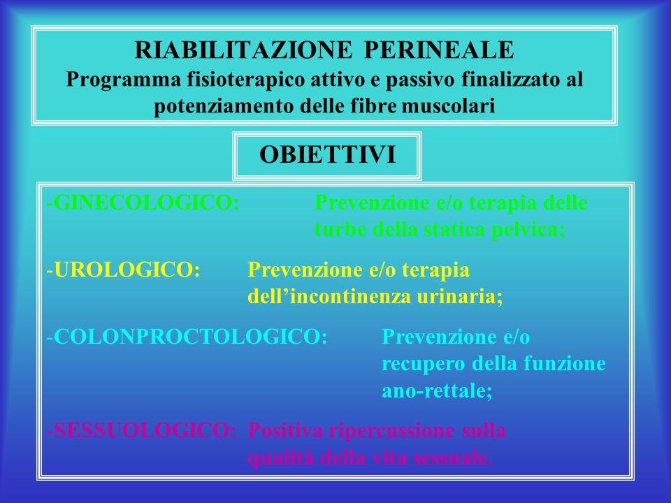 RIABILITAZIONE PERINEALE Programma fisioterapico attivo e passivo finalizzato al potenziamento delle fibre muscolari