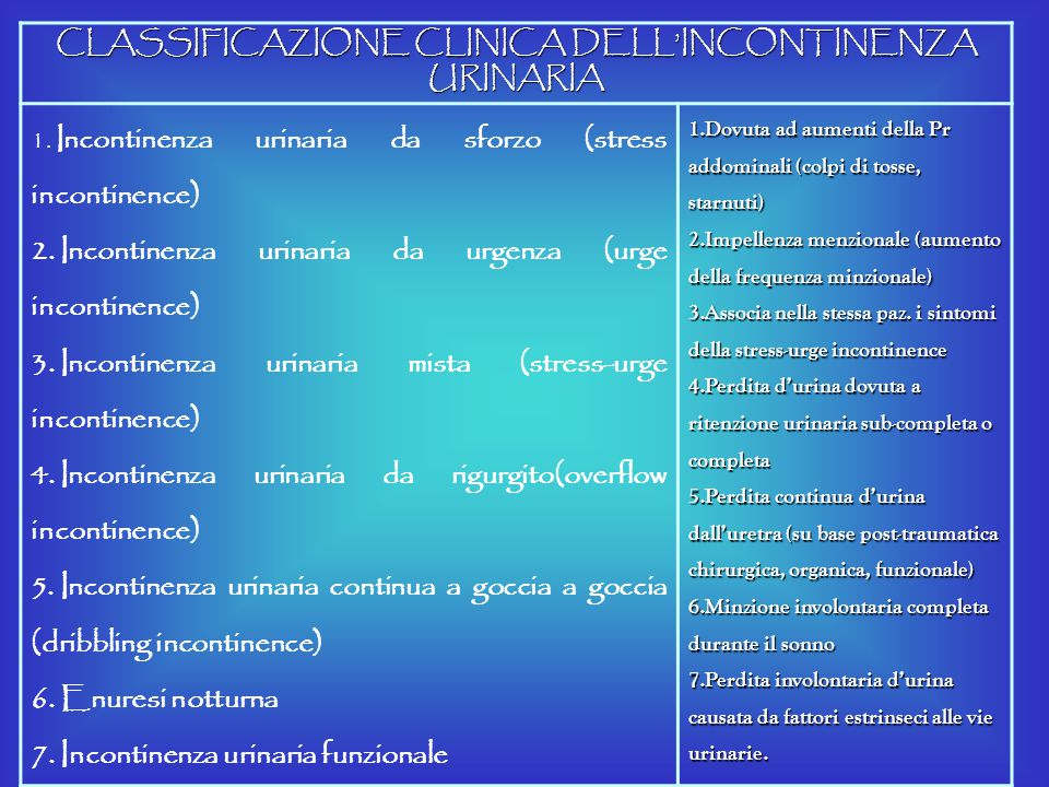 CLASSIFICAZIONE CLINICA DELL'INCONTINENZA URINARIA