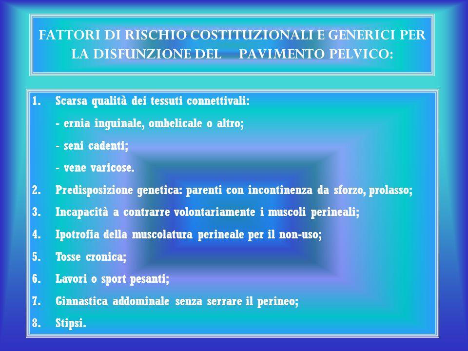 FATTORI DI RISCHIO COSTITUZIONALI E GENERICI PER LA DISFUNZIONE DEL PAVIMENTO PELVICO:
