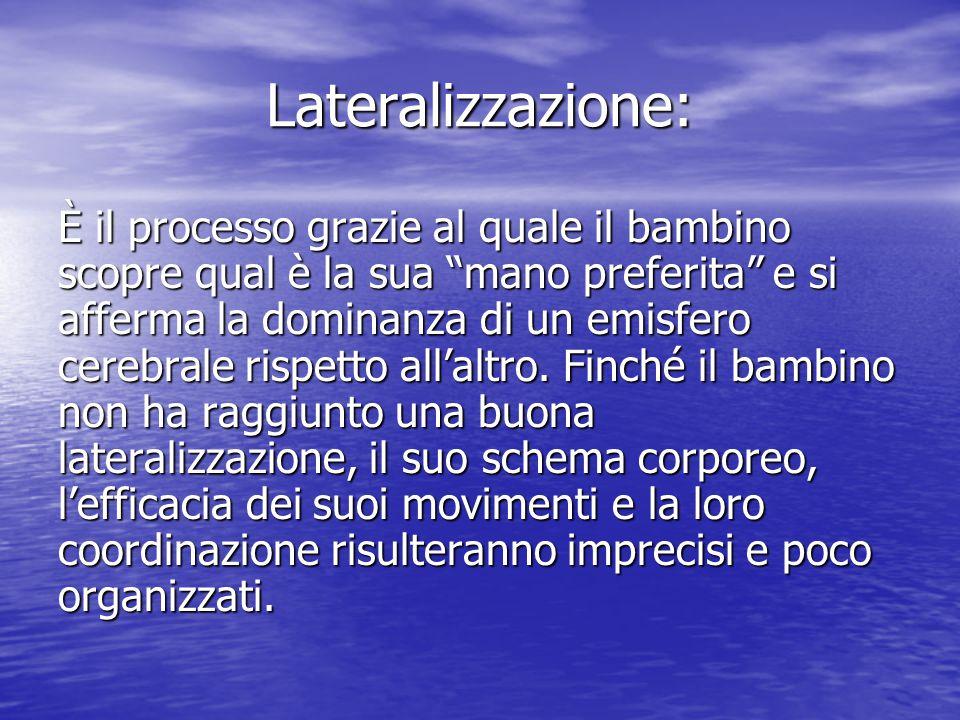 Lateralizzazione: